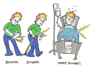 Down. Down. Way Down!